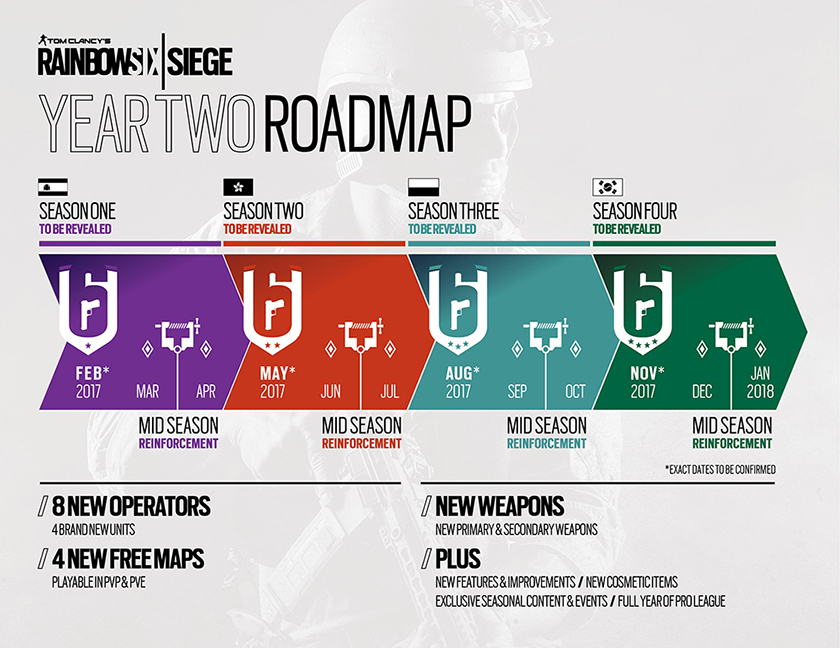 r6s-road-map