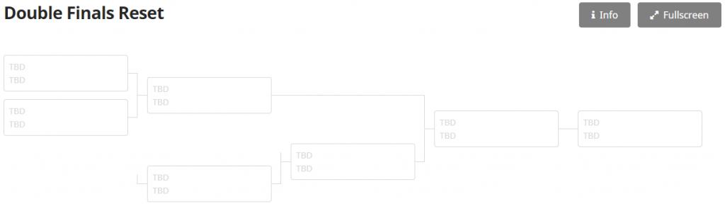 doublefinals