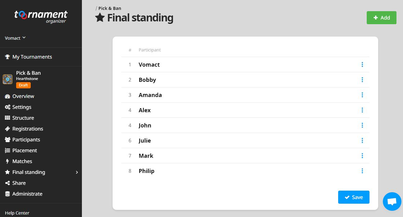 Final Standing